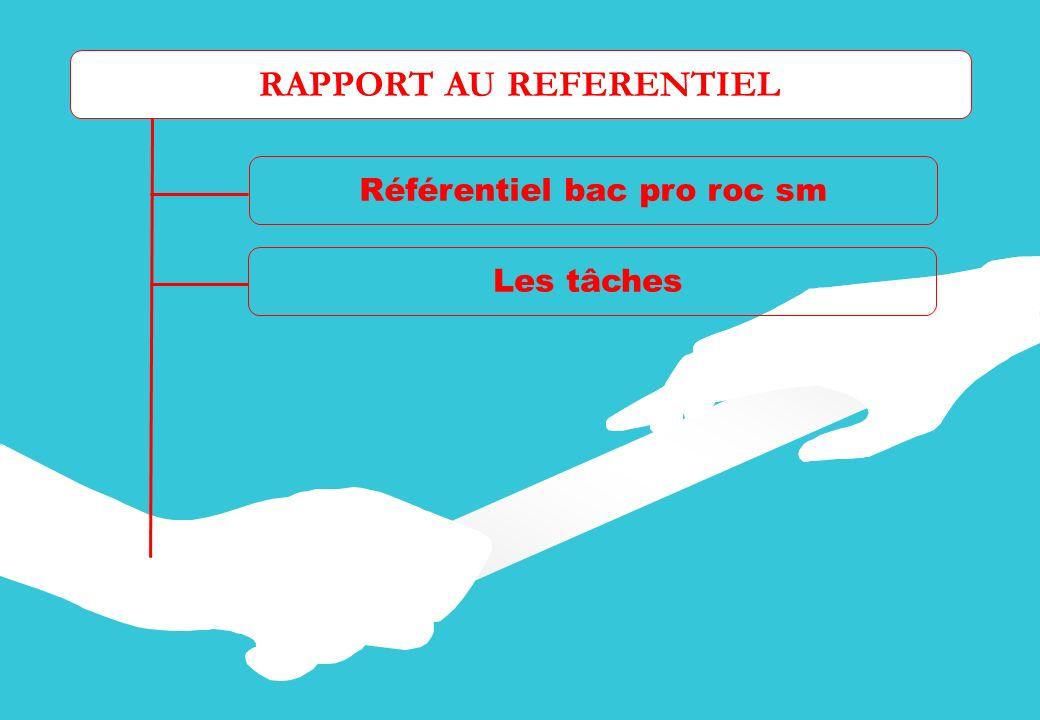 RAPPORT AU REFERENTIEL Référentiel bac pro roc sm Les tâches Les centres dintérêt