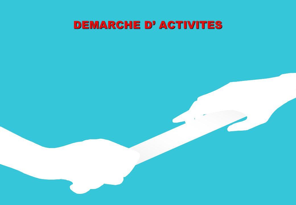 DEMARCHE D ACTIVITES Problématique technique Mise en situation Dossier technique Inventaire des activités