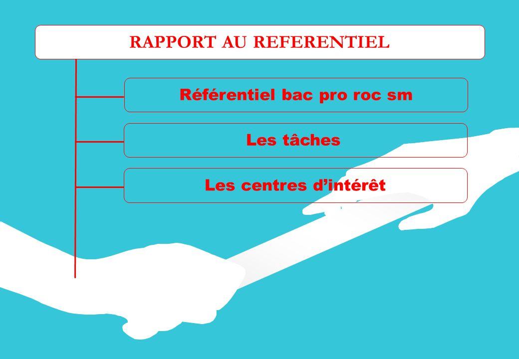 RAPPORT AU REFERENTIEL Référentiel bac pro roc sm Les tâches Les centres dintérêt centres dintérêt et compétences