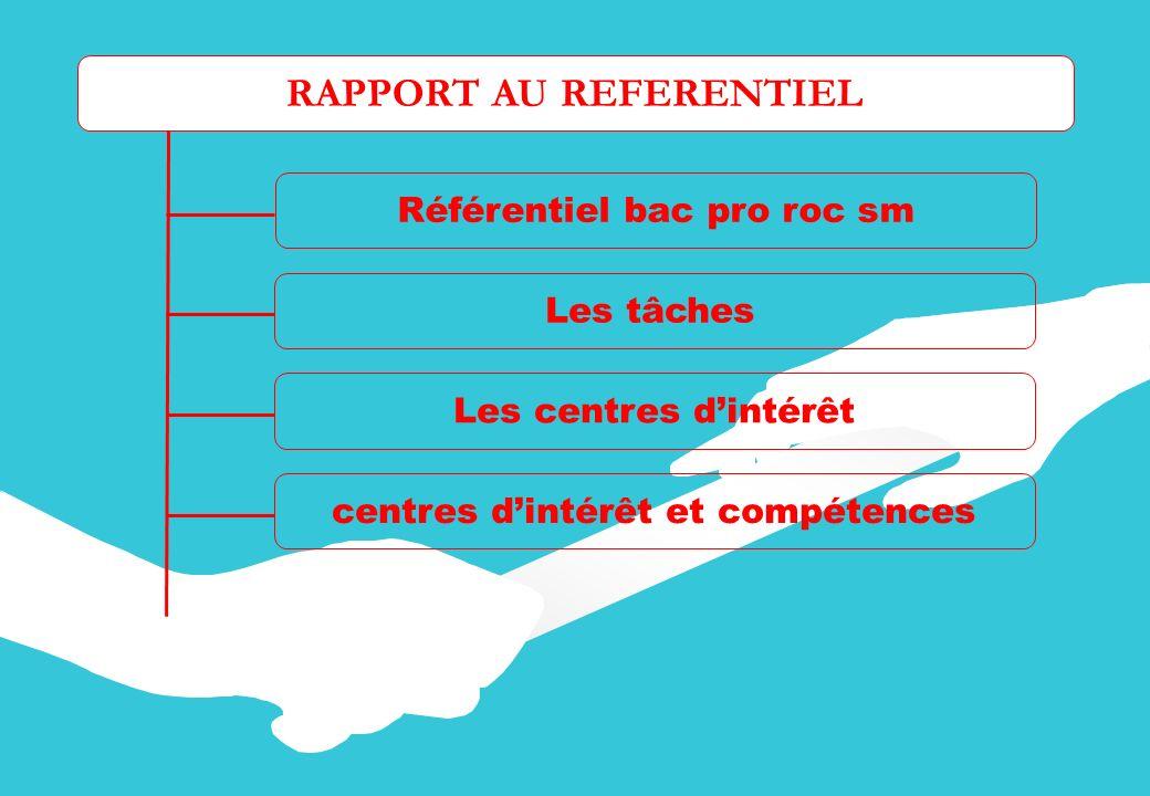 RAPPORT AU REFERENTIEL Référentiel bac pro roc sm Les tâches Les centres dintérêt centres dintérêt et compétences centres dintérêt et savoirs