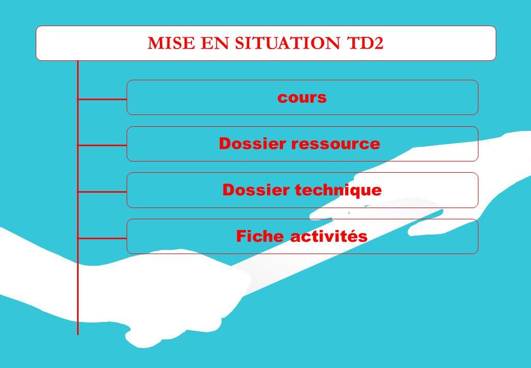 MISE EN SITUATION TD2 cours Dossier ressource Dossier technique Fiche activités Fiche travail