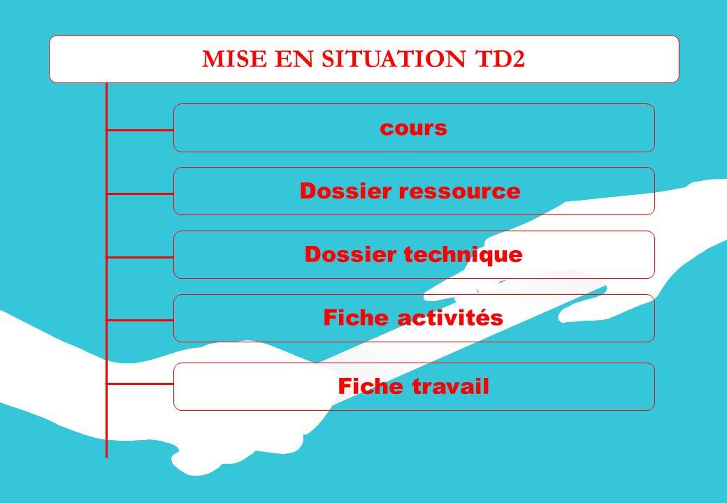 MISE EN SITUATION TD2 cours Dossier ressource Dossier technique Fiche activités Fiche travail synthèse