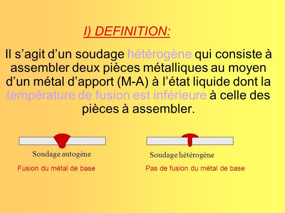 I) DEFINITION: Il sagit dun soudage hétérogène qui consiste à assembler deux pièces métalliques au moyen dun métal dapport (M-A) à létat liquide dont