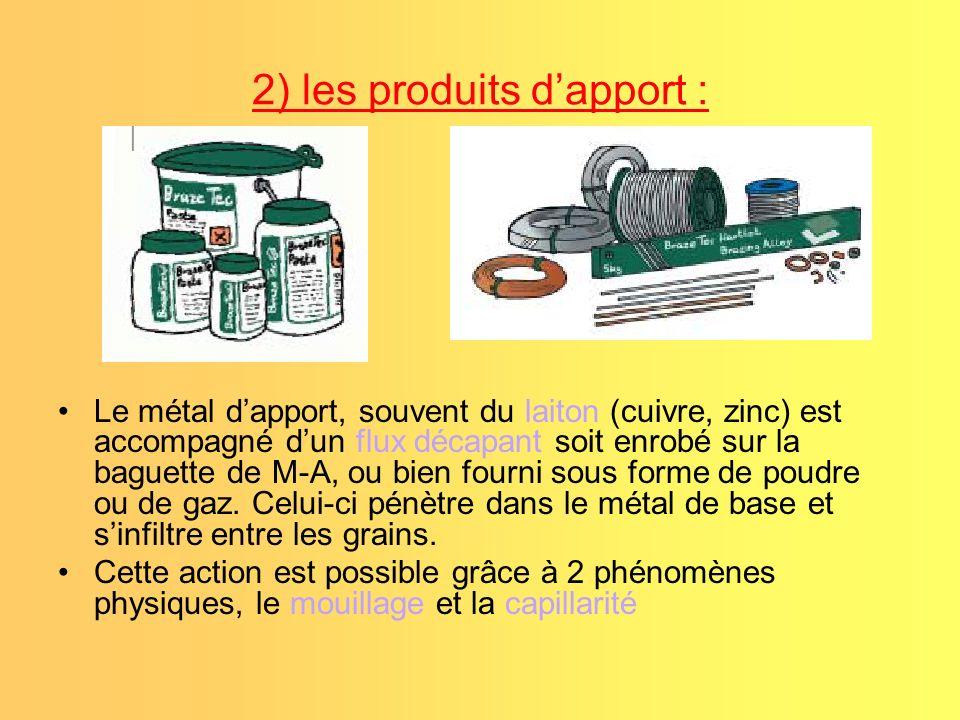 2) les produits dapport : Le métal dapport, souvent du laiton (cuivre, zinc) est accompagné dun flux décapant soit enrobé sur la baguette de M-A, ou b