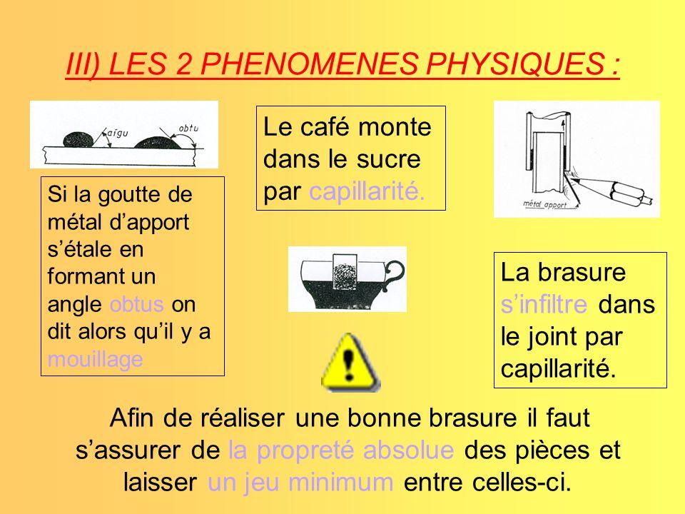 III) LES 2 PHENOMENES PHYSIQUES : Si la goutte de métal dapport sétale en formant un angle obtus on dit alors quil y a mouillage La brasure sinfiltre