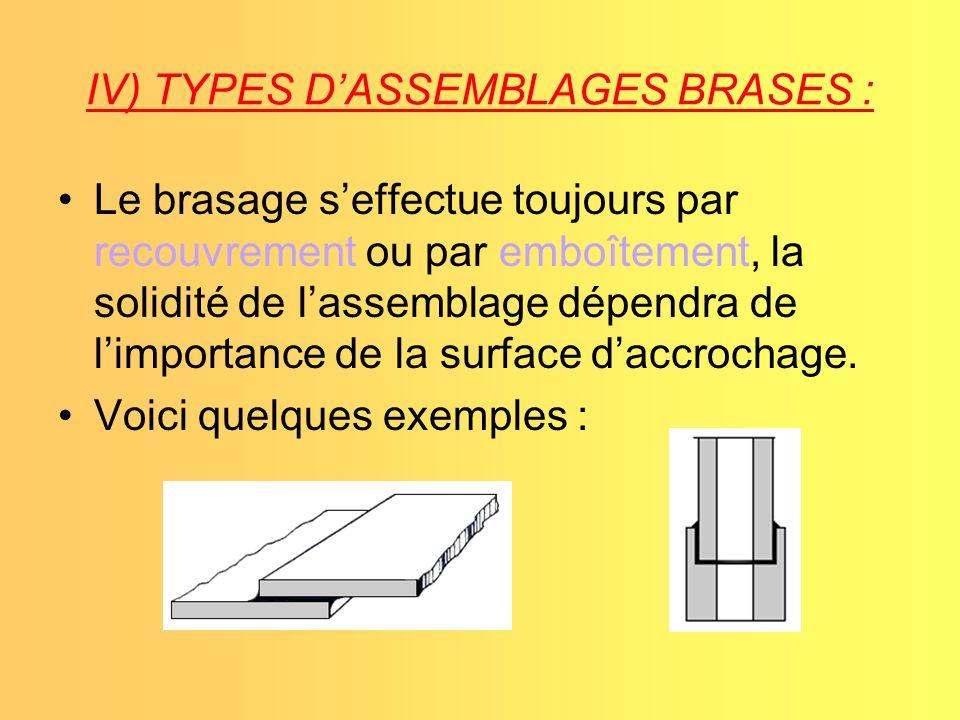 IV) TYPES DASSEMBLAGES BRASES : Le brasage seffectue toujours par recouvrement ou par emboîtement, la solidité de lassemblage dépendra de limportance
