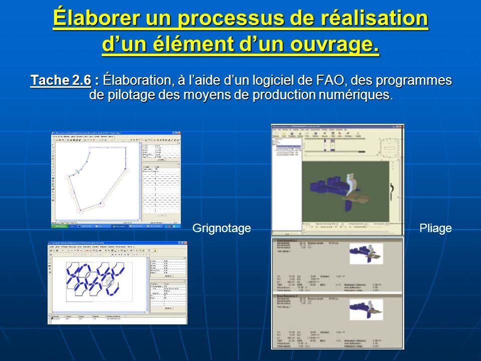 Tache 2.6 : Élaboration, à laide dun logiciel de FAO, des programmes de pilotage des moyens de production numériques. Élaborer un processus de réalisa