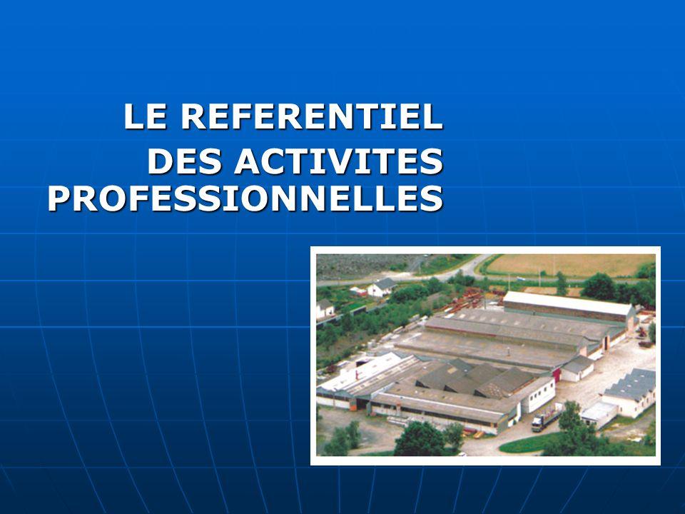 LE REFERENTIEL DES ACTIVITES PROFESSIONNELLES