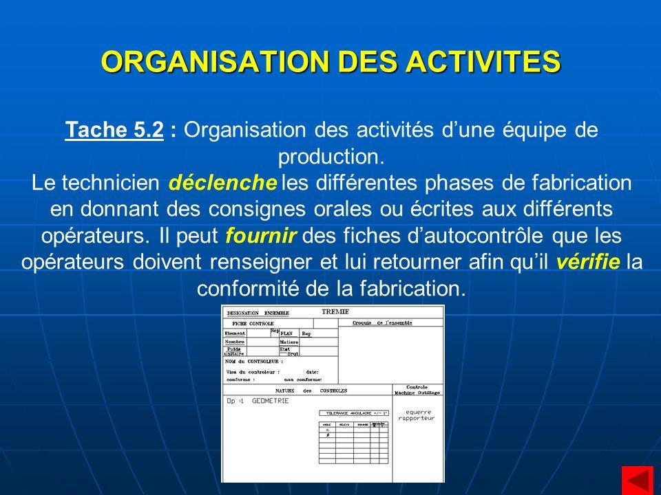 Tache 5.2 : Organisation des activités dune équipe de production. Le technicien déclenche les différentes phases de fabrication en donnant des consign