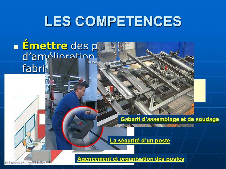 Émettre des propositions damélioration dun poste de fabrication. Émettre des propositions damélioration dun poste de fabrication. LES COMPETENCES Anal