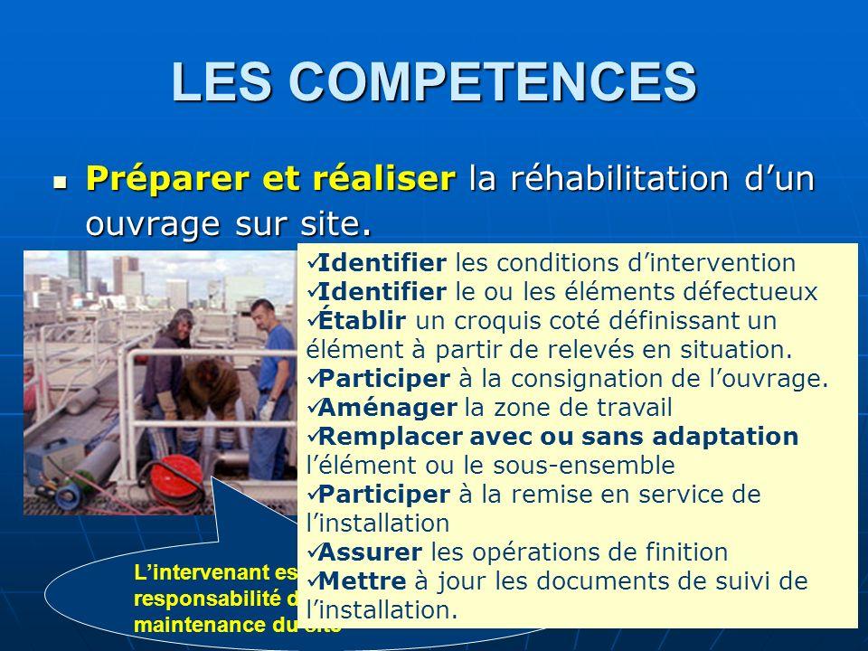 LES COMPETENCES Lintervenant est sous la responsabilité dun technicien de maintenance du site Identifier les conditions dintervention Identifier le ou