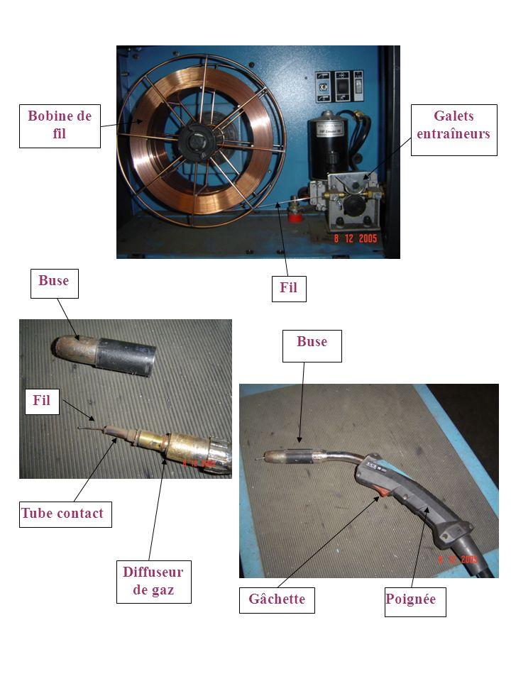 1 Mise en marche Position interrupteur sur I 2 Régler la tension Position interrupteur sur 3 3 Régler la vitesse du fil Position interrupteur sur 2 4 Ouvrir le gaz et régler la pression à 15 l/min MODE OPERATOIRE : 3 1 2