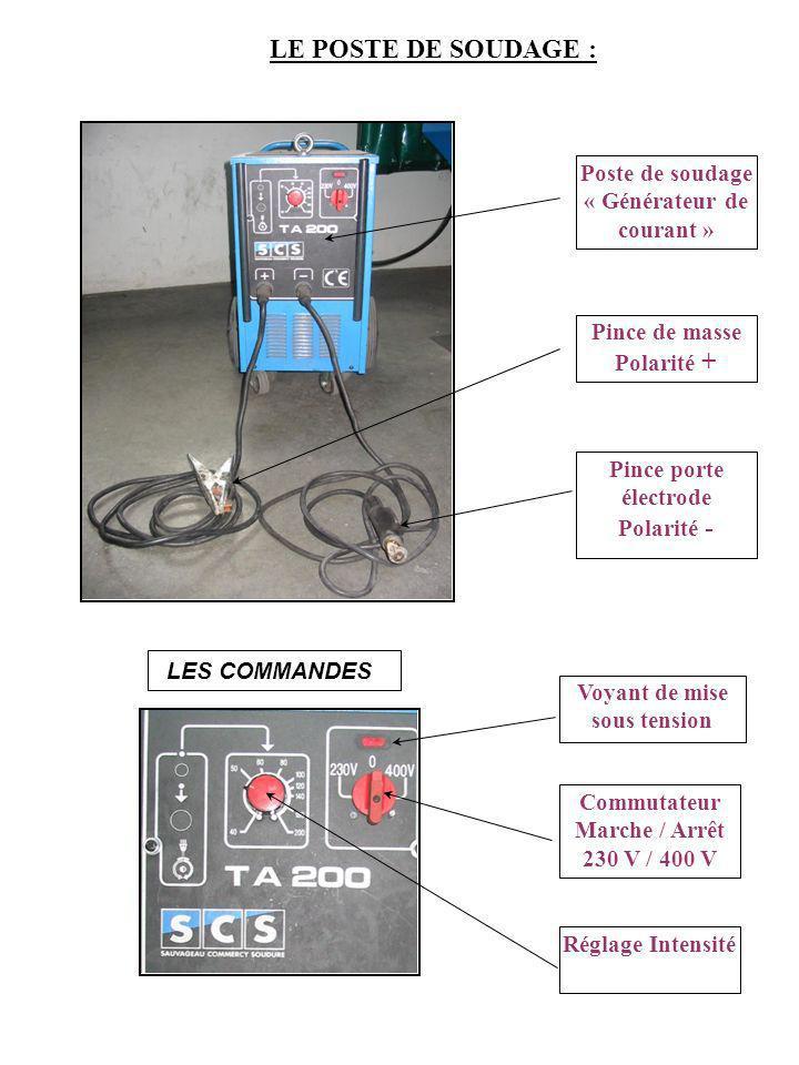 LE POSTE DE SOUDAGE : Pince de masse Polarité + Pince porte électrode Polarité - Poste de soudage « Générateur de courant » Voyant de mise sous tensio