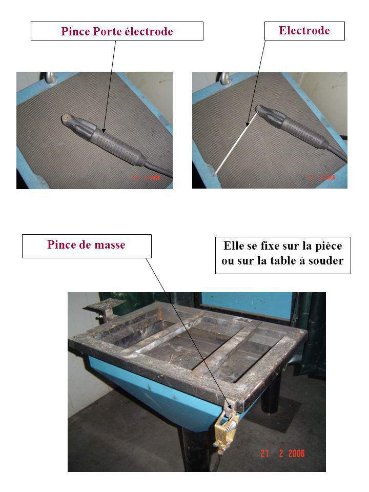 Pince Porte électrode Elle se fixe sur la pièce ou sur la table à souder Electrode Pince de masse