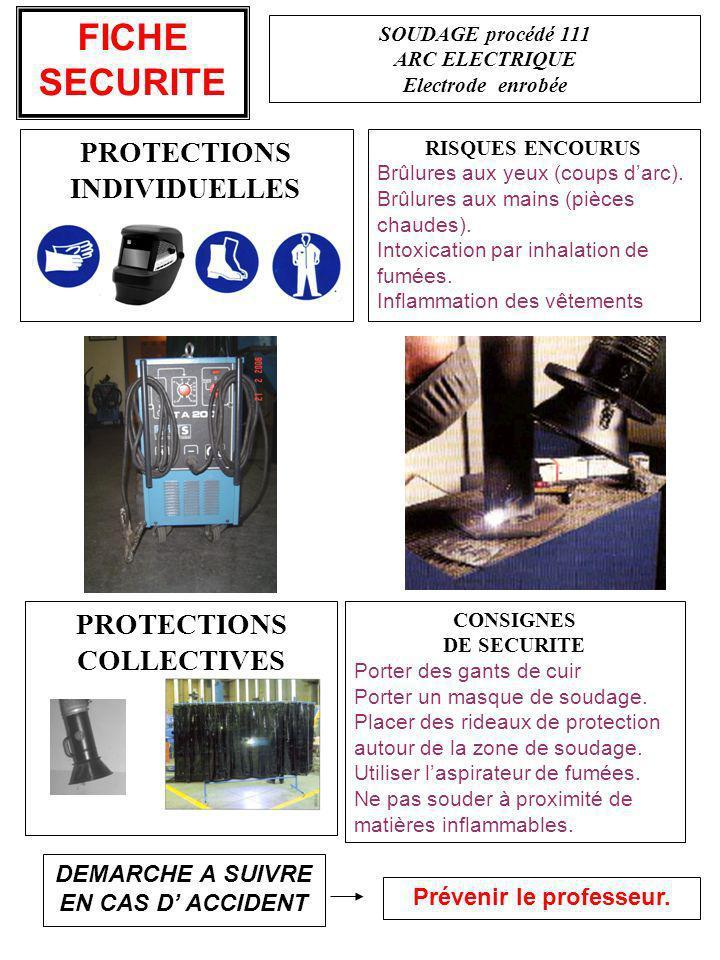 FICHE SECURITE SOUDAGE procédé 111 ARC ELECTRIQUE Electrode enrobée RISQUES ENCOURUS Brûlures aux yeux (coups darc). Brûlures aux mains (pièces chaude