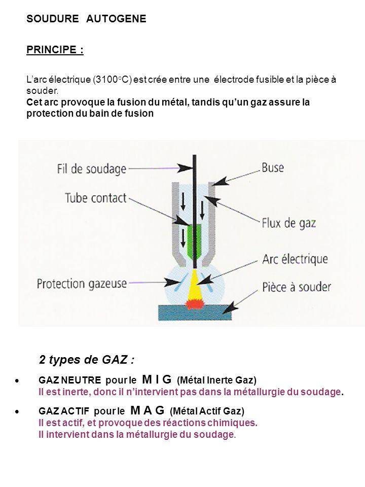 SOUDURE AUTOGENE PRINCIPE : Larc électrique (3100°C) est crée entre une électrode fusible et la pièce à souder. Cet arc provoque la fusion du métal, t