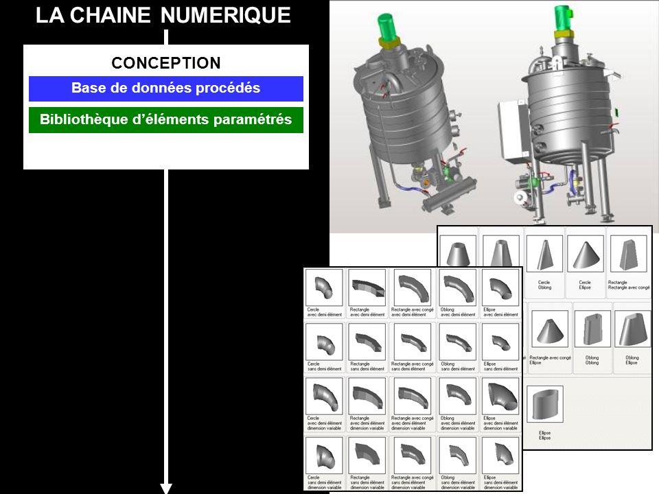 LA CHAINE NUMERIQUE CONCEPTION Base de données procédés Bibliothèque déléments paramétrés