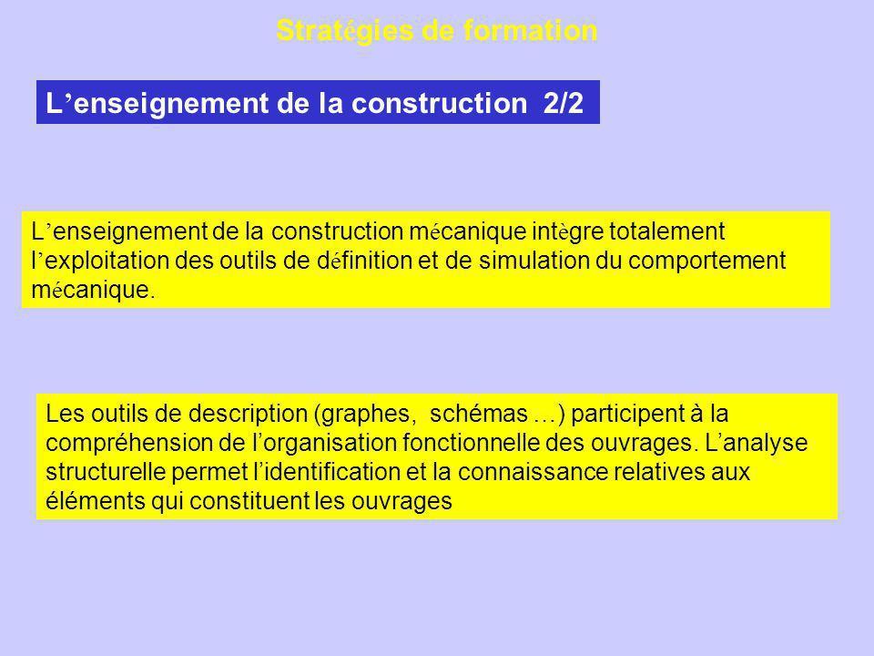 Strat é gies de formation L enseignement de la construction 2/2 Les outils de description (graphes, schémas …) participent à la compréhension de lorganisation fonctionnelle des ouvrages.