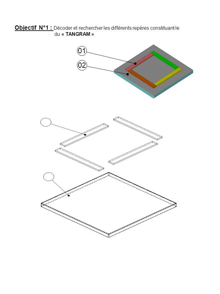 OBJECTIF 2 : Réaliser le débit de chaque repère constituant le « TANGRAM » Pour réaliser les débits des différents repères du « tangram » vous utiliserez les machines suivantes.