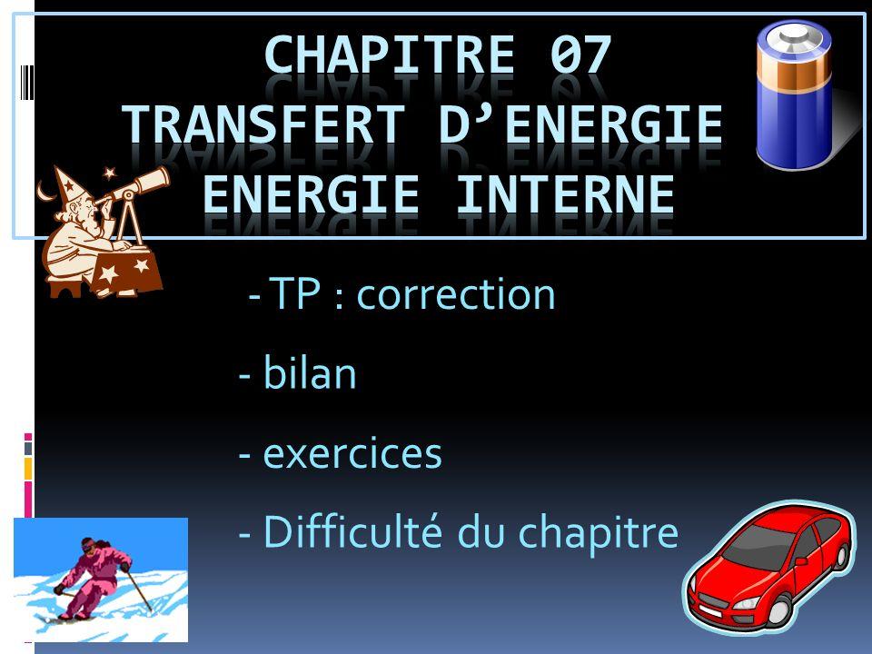 - TP : correction - bilan - exercices - Difficulté du chapitre