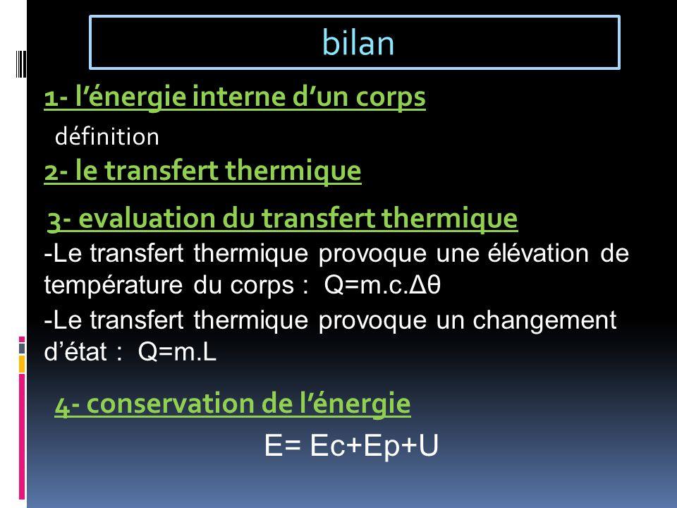 bilan 1- lénergie interne dun corps définition 2- le transfert thermique 3- evaluation du transfert thermique 4- conservation de lénergie -Le transfer