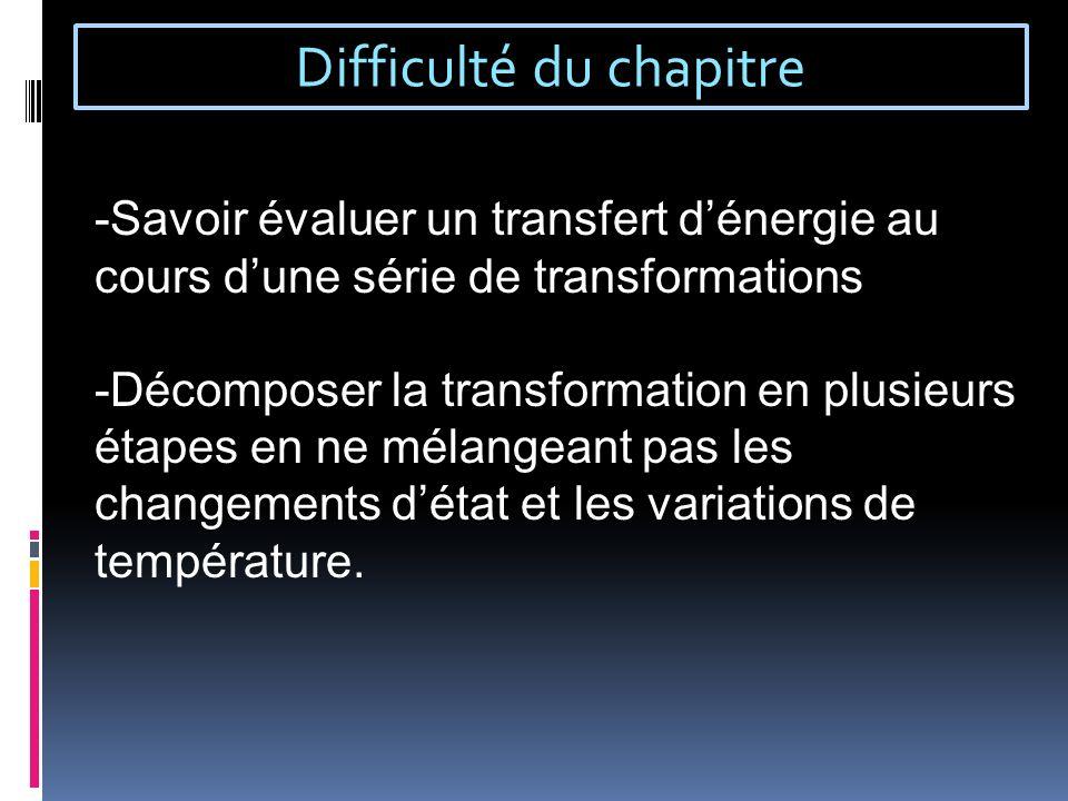 Difficulté du chapitre -Savoir évaluer un transfert dénergie au cours dune série de transformations -Décomposer la transformation en plusieurs étapes
