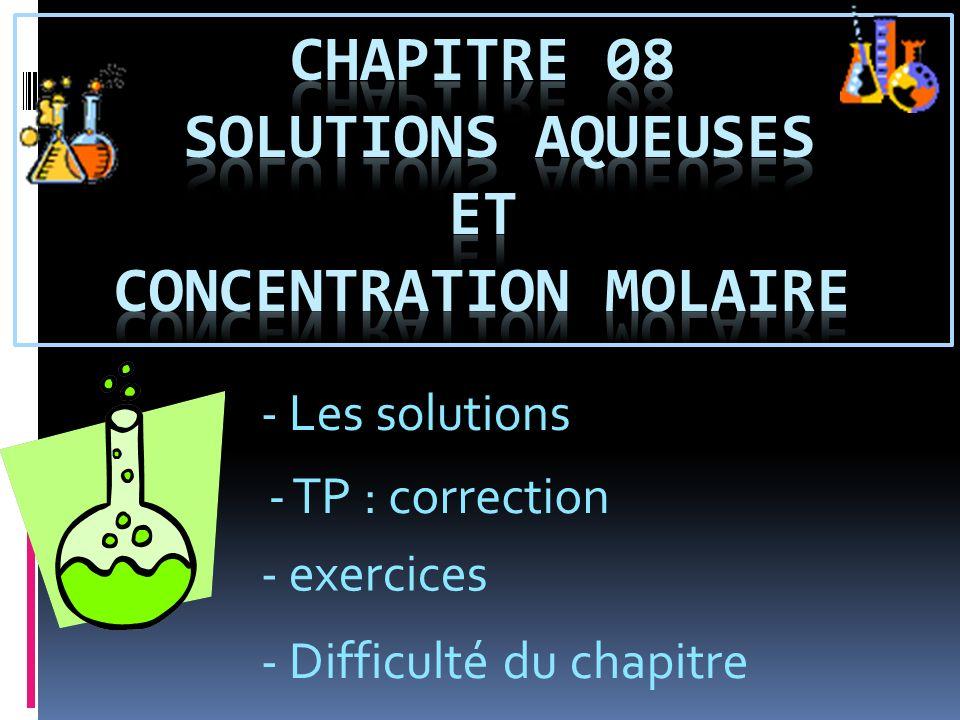 Difficulté du chapitre Savoir calculer une concentration pour des solutions fabriquées à partir de solide, liquide ou gaz.