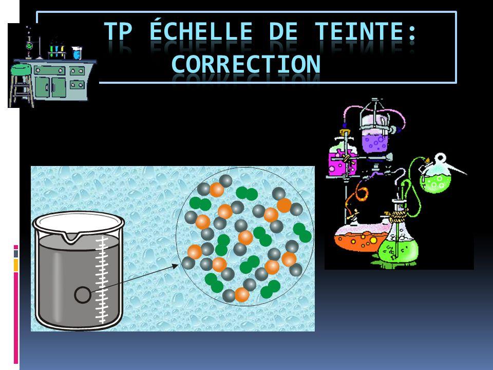 Préparation des solutions filles Exprimer littéralement (à laide de formule) la quantité de sulfate de cuivre II (notée n 0 ) présent dans cette fiole.
