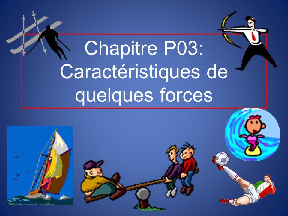 Chapitre P03: Caractéristiques de quelques forces