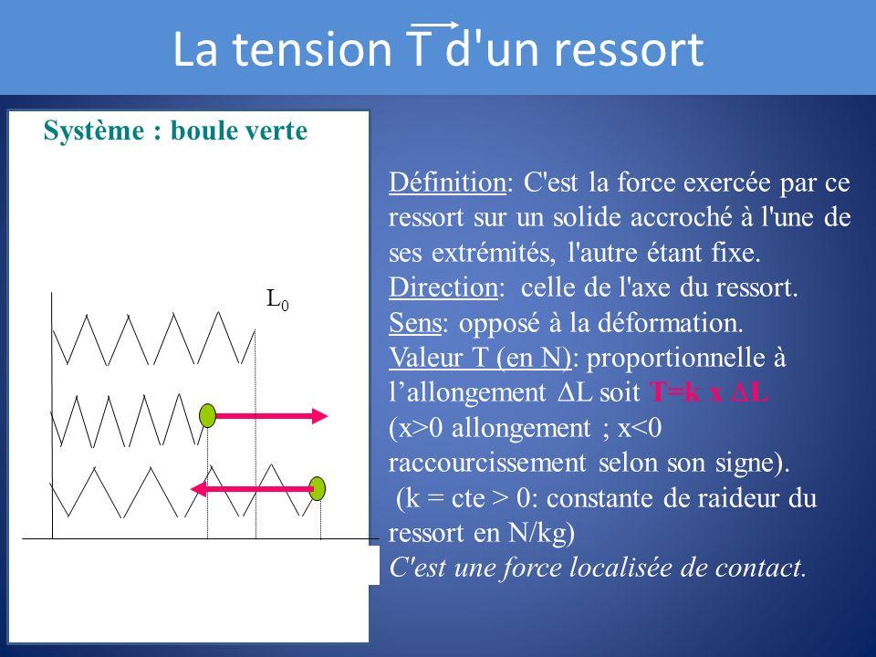 La tension T d'un ressort Système : boule verte Définition: C'est la force exercée par ce ressort sur un solide accroché à l'une de ses extrémités, l'