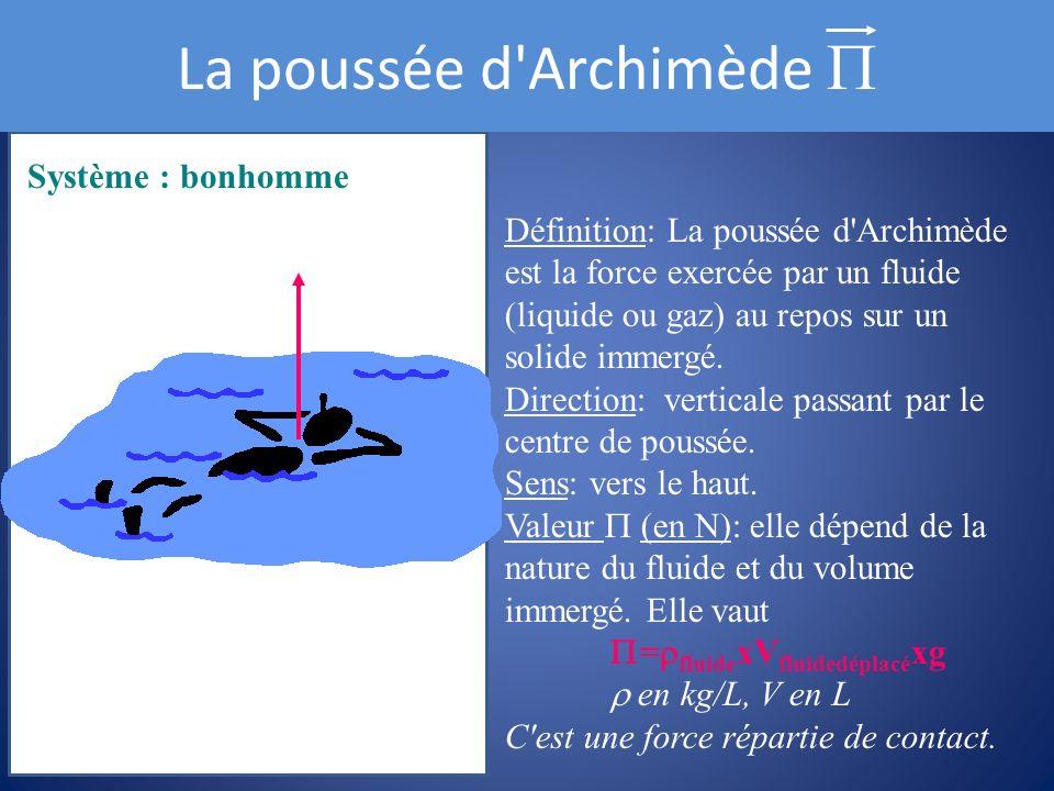 La poussée d'Archimède Système : bonhomme Définition: La poussée d'Archimède est la force exercée par un fluide (liquide ou gaz) au repos sur un solid
