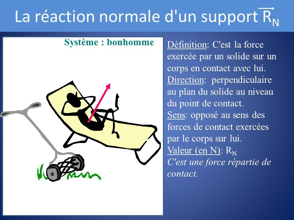La réaction normale d'un support R N Système : bonhomme Définition: C'est la force exercée par un solide sur un corps en contact avec lui. Direction: