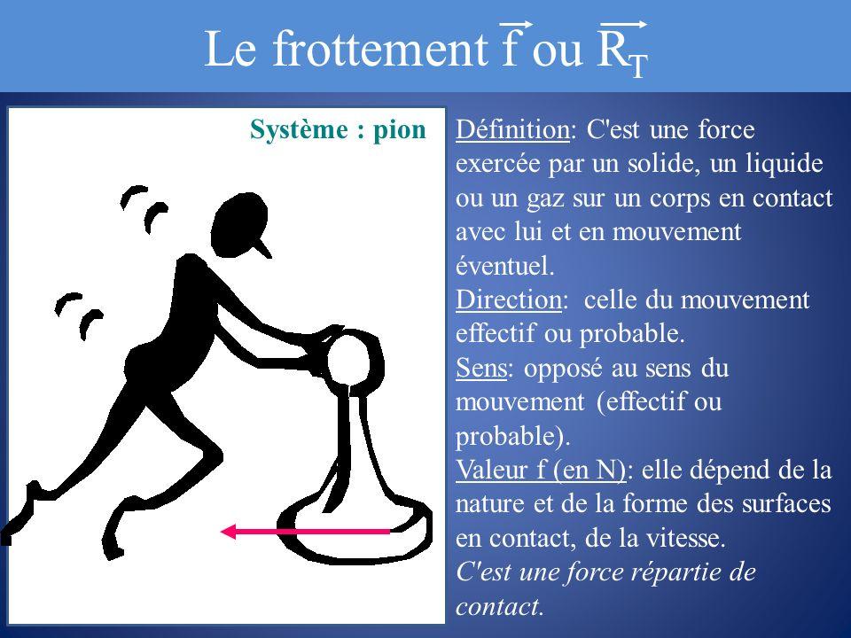 Le frottement f ou R T Système : pionDéfinition: C'est une force exercée par un solide, un liquide ou un gaz sur un corps en contact avec lui et en mo