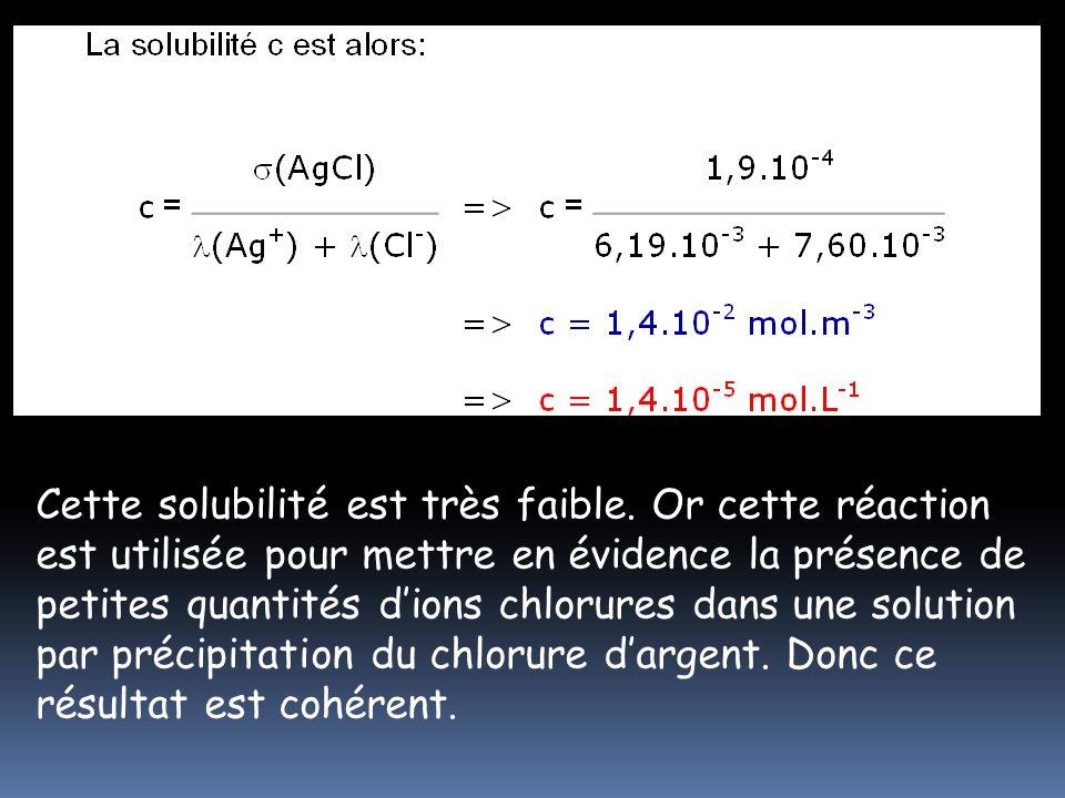 Cette solubilité est très faible. Or cette réaction est utilisée pour mettre en évidence la présence de petites quantités dions chlorures dans une sol