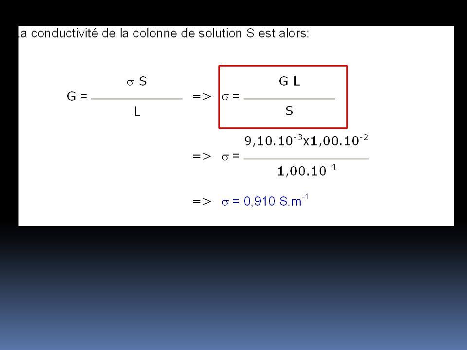 3-1 Les calculs qui permettent de compléter le tableau sont semblables à ceux des questions 1 et 2.