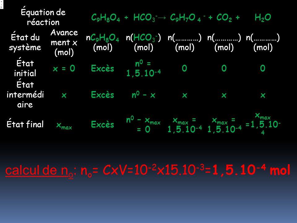 Équation de réaction C 9 H 8 O 4 + HCO 3 - C 9 H 7 O 4 - + CO 2 + H 2 O État du système Avance ment x (mol) nC 9 H 8 O 4 (mol) n(HCO 3 - ) (mol) n(………