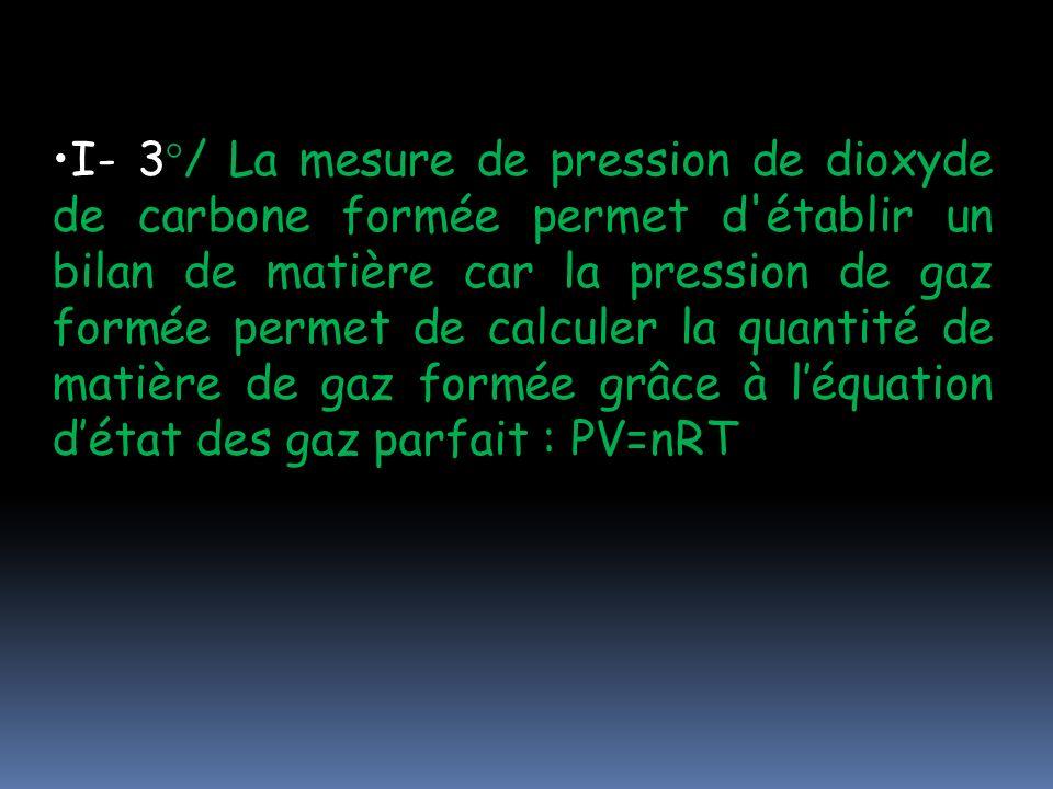 I- 3°/ La mesure de pression de dioxyde de carbone formée permet d'établir un bilan de matière car la pression de gaz formée permet de calculer la qua