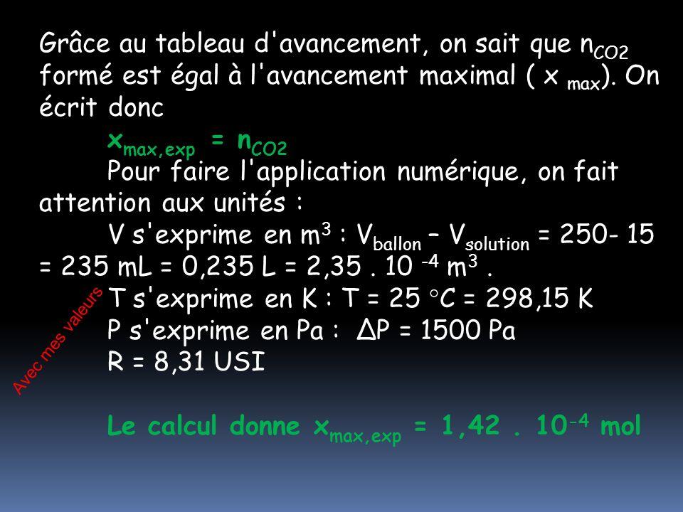 «mon» écart relatif = 100x 1,42.10 -4 - 1,5. 10 -4 1,42.