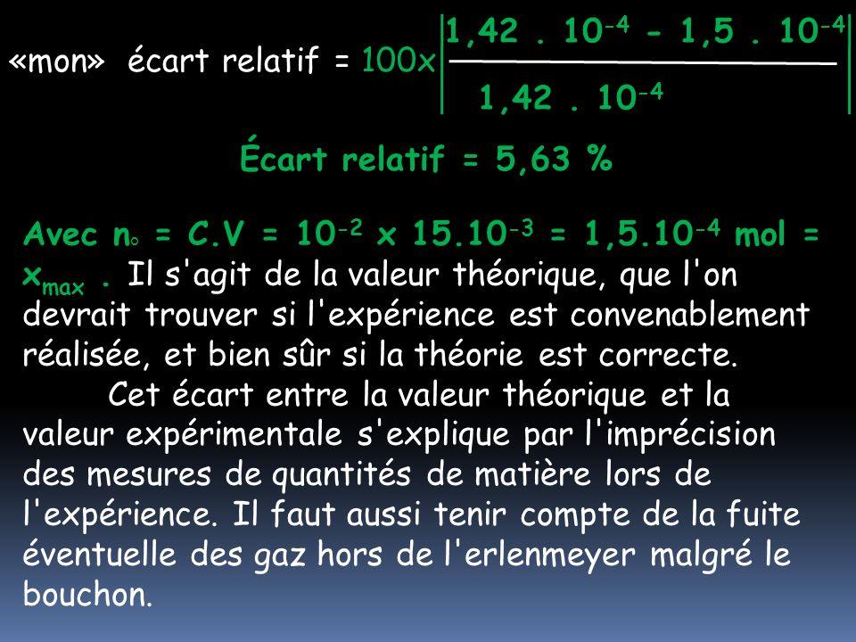 III- Oui, léquation détat des gaz parfait nous permet de calculer la quantité de matière formée à partir dune mesure de pression.