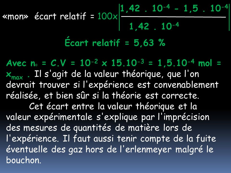 «mon» écart relatif = 100x 1,42. 10 -4 - 1,5. 10 -4 1,42. 10 -4 Écart relatif = 5,63 % Avec n ° = C.V = 10 -2 x 15.10 -3 = 1,5.10 -4 mol = x max. Il s