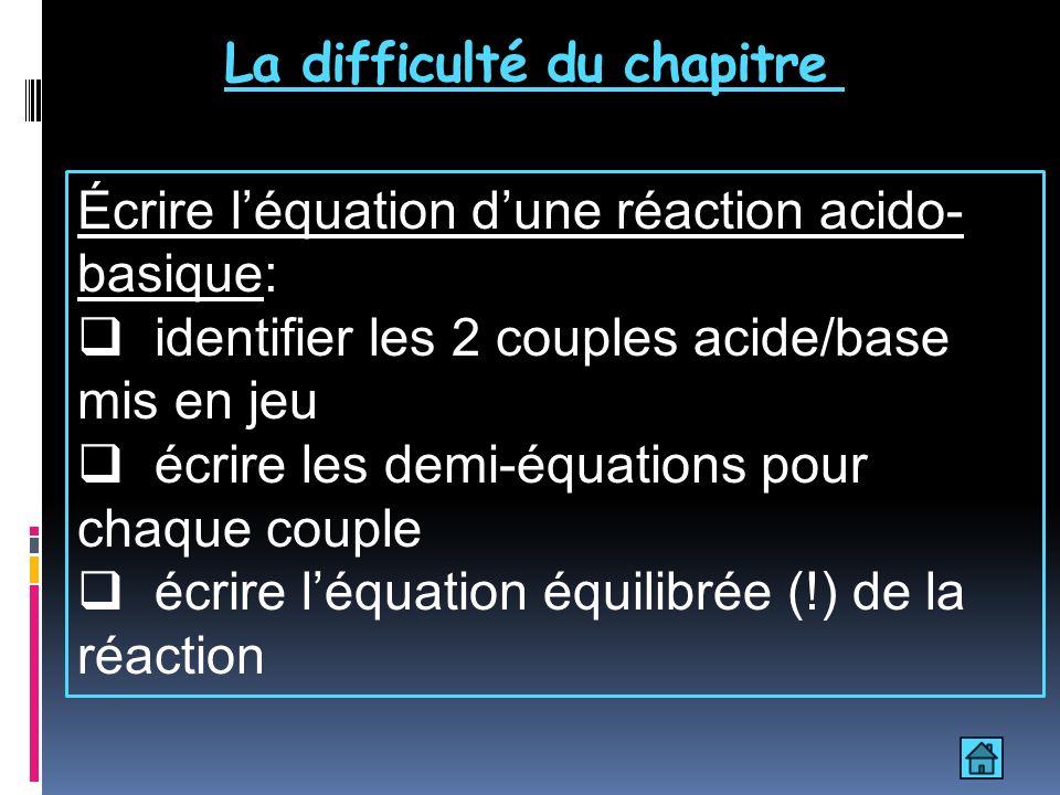 La difficulté du chapitre Écrire léquation dune réaction acido- basique: identifier les 2 couples acide/base mis en jeu écrire les demi-équations pour