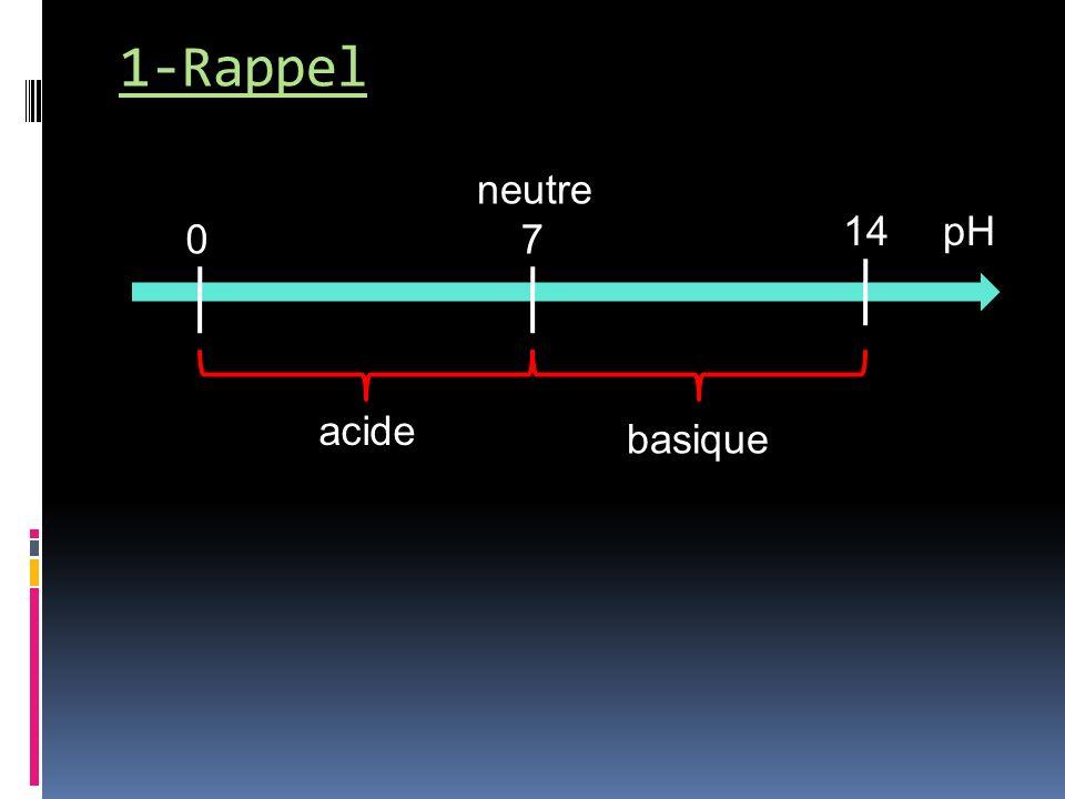 2- couple acide-base ( au sens de Brönsted) Toute espèce capable de libérer un proton H + est un acide.