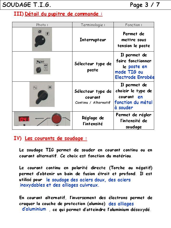 SOUDAGE T.I.G. Page 3 / 7 poste en mode TIG ou Electrode Enrobée en fonction du métal à souder le soudage des aciers doux, des aciers inoxydables et d