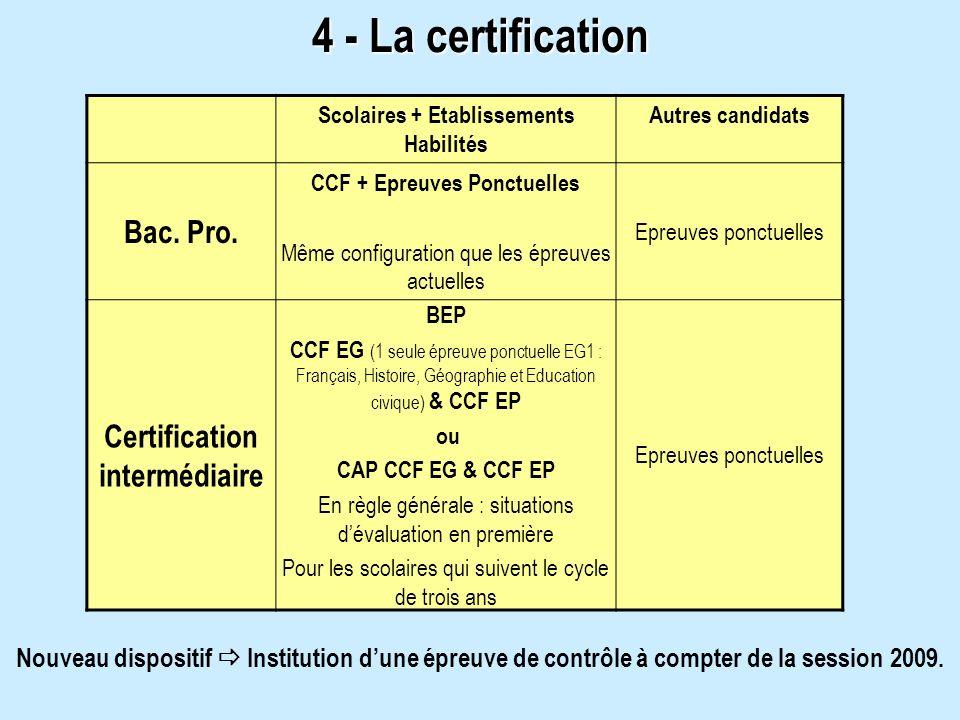 Nouveau dispositif Institution dune épreuve de contrôle à compter de la session 2009. 4 - La certification Scolaires + Etablissements Habilités Autres