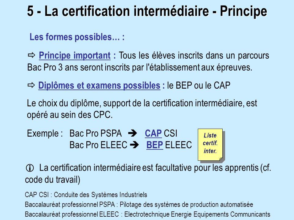 Les formes possibles… : Principe important : Tous les élèves inscrits dans un parcours Bac Pro 3 ans seront inscrits par l établissement aux épreuves.
