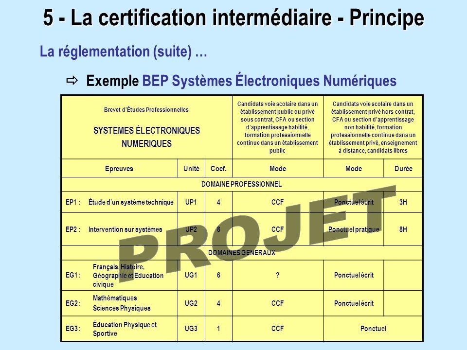 Exemple BEP Systèmes Électroniques Numériques Brevet dÉtudes Professionnelles SYSTEMES ÉLECTRONIQUES NUMERIQUES Candidats voie scolaire dans un établi