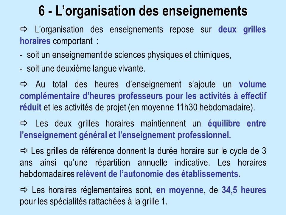 Lorganisation des enseignements repose sur deux grilles horaires comportant : - soit un enseignement de sciences physiques et chimiques, - soit une de