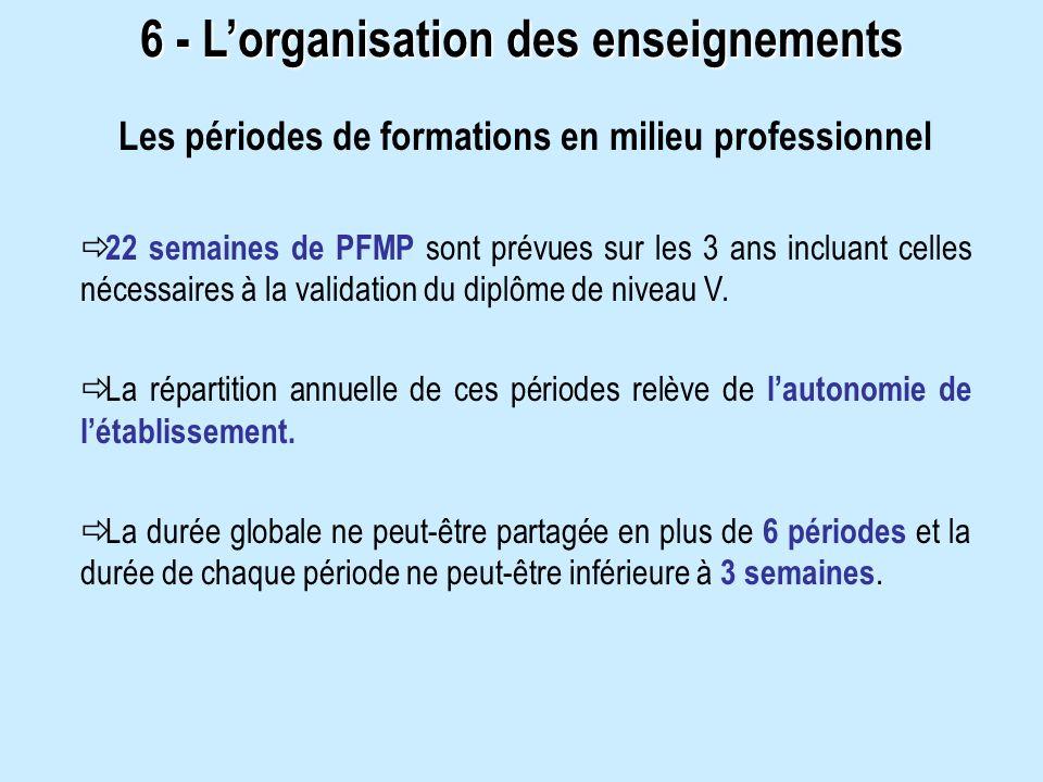 Les périodes de formations en milieu professionnel 22 semaines de PFMP sont prévues sur les 3 ans incluant celles nécessaires à la validation du diplôme de niveau V.
