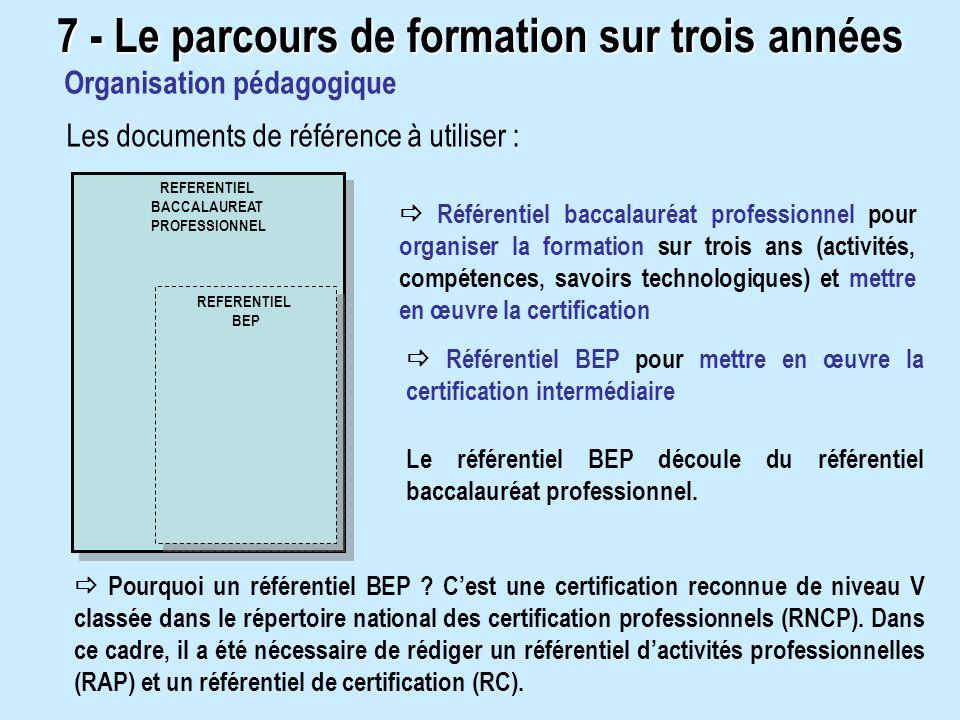 7 - Le parcours de formation sur trois années Organisation pédagogique Les documents de référence à utiliser : Référentiel baccalauréat professionnel