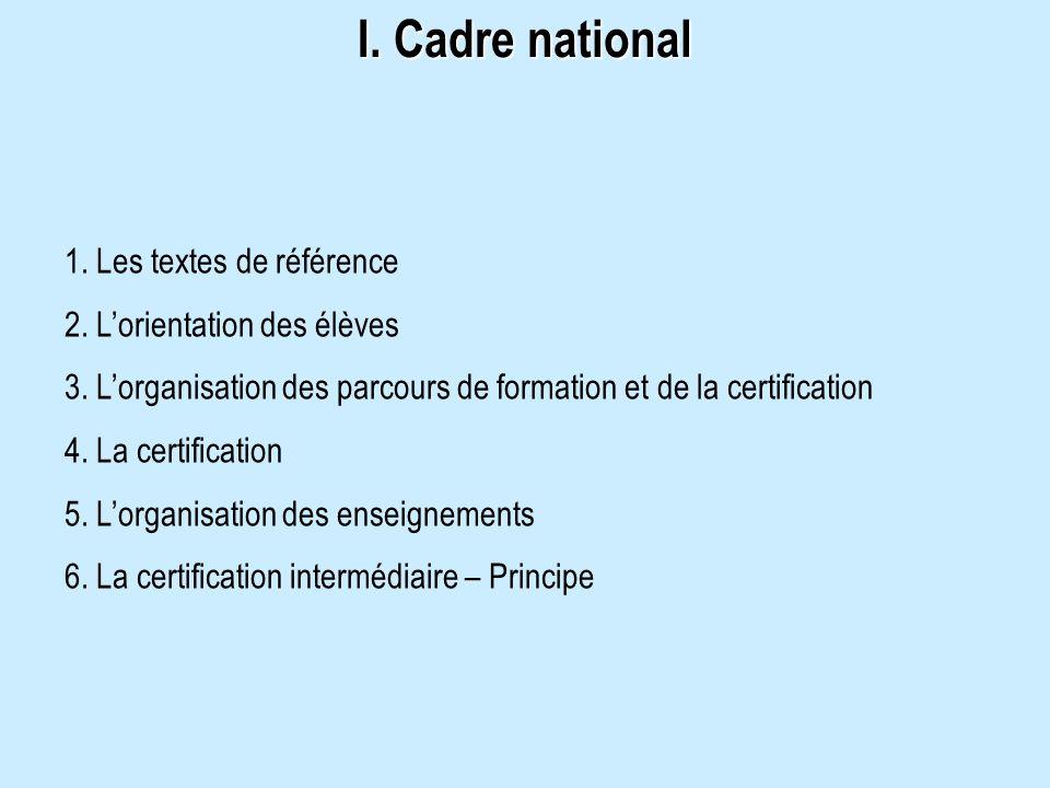 1. Les textes de référence 2. Lorientation des élèves 3. Lorganisation des parcours de formation et de la certification 4. La certification 5. Lorgani